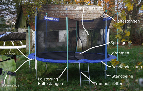 gartentrampoline gegen sturm und wind sichern. Black Bedroom Furniture Sets. Home Design Ideas