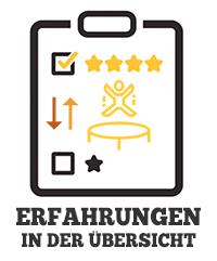Erfahrungsberichte-Icon