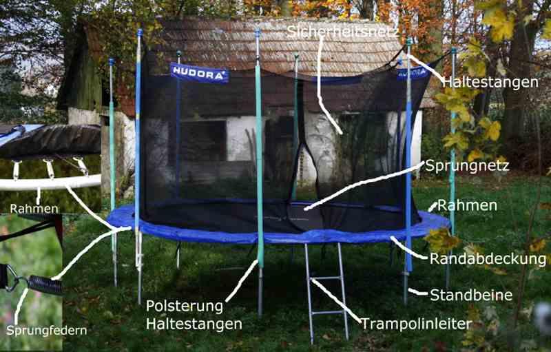 Aufbau eines Gartentrampolin